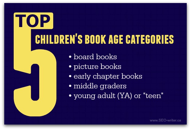 Age categories for children's books