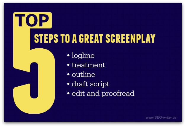5 steps to write a screenplay