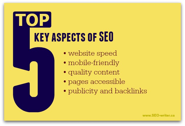 Key aspects of SEO