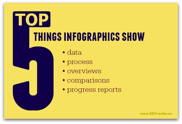 What inforgraphics show people